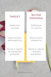 target buyer persona cliente ideale brand branding marketing
