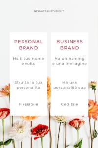 brand categorie tipi personal business ibridi come si fa branding marchio